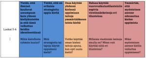 Language Finnish 5-6